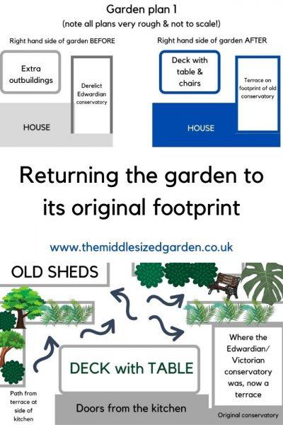 Garden plans for secret garden