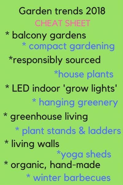 Garden trends - the cheat sheet